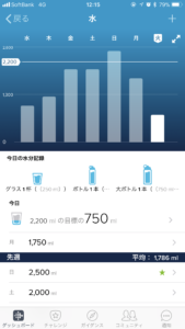 Fitbitアプリの「水分記録」画面