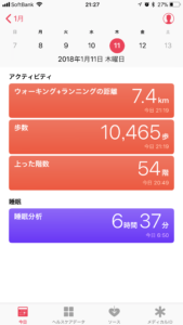iPhone vs Fitbit Ionicの歩数